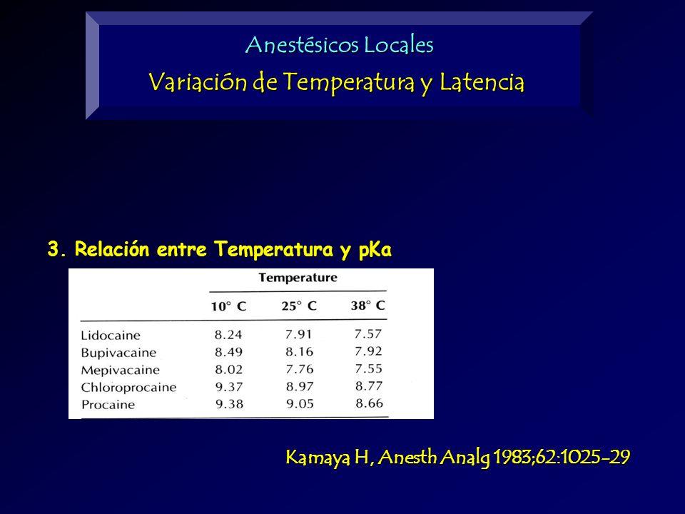 3. Relación entre Temperatura y pKa Kamaya H, Anesth Analg 1983;62:1025-29 Anestésicos Locales Variación de Temperatura y Latencia
