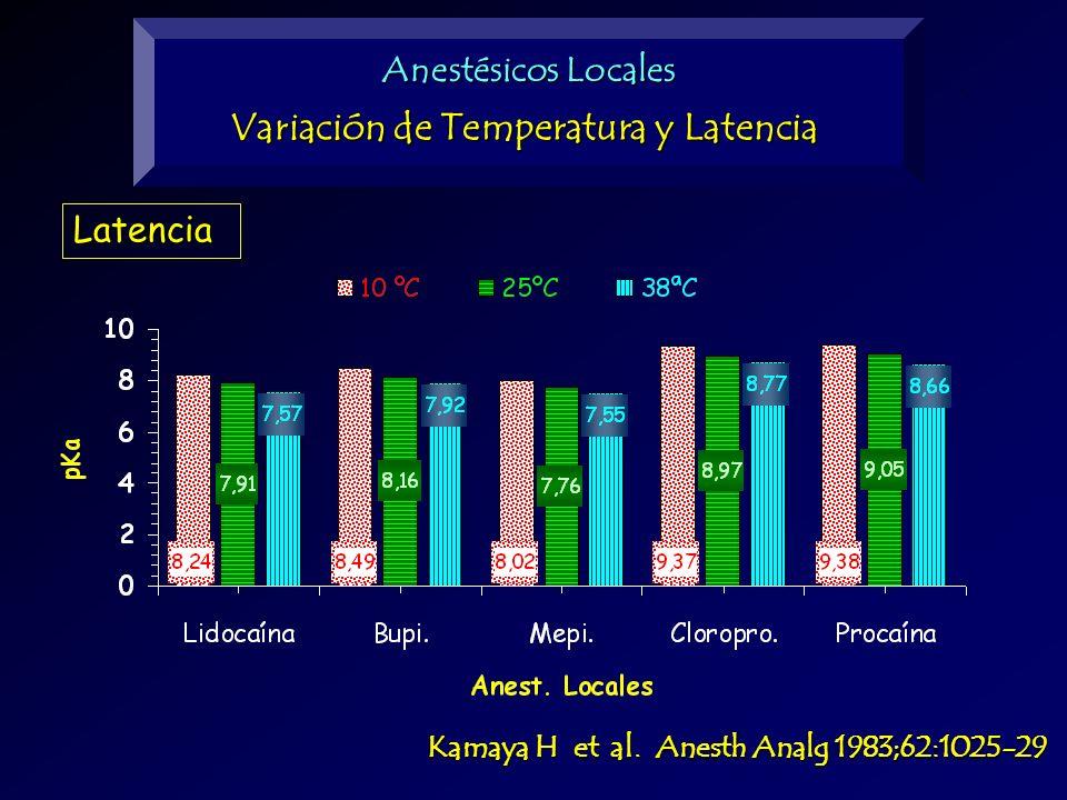 Latencia Kamaya H et al. Anesth Analg 1983;62:1025-29 Anestésicos Locales Variación de Temperatura y Latencia