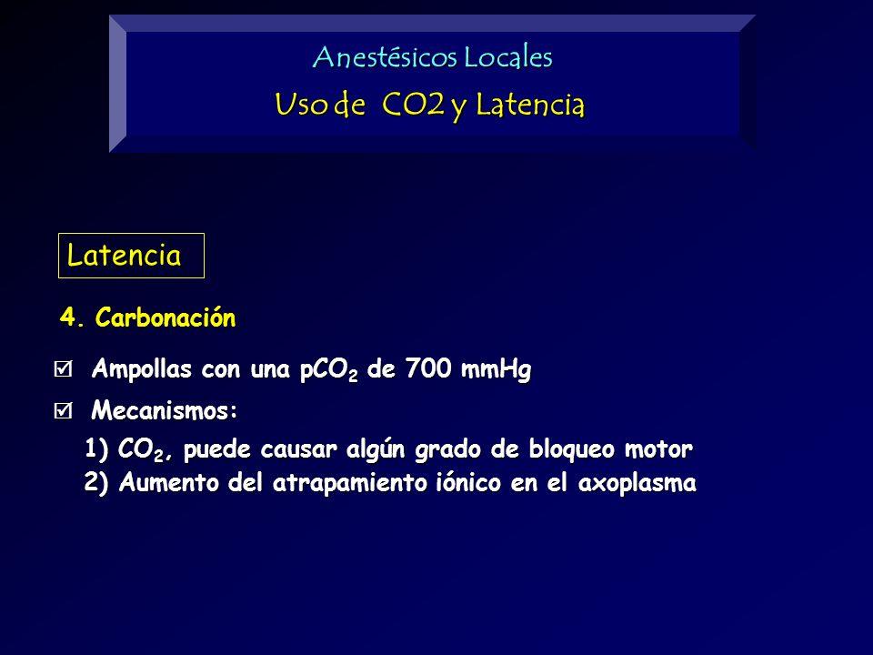 Latencia 4. Carbonación Ampollas con una pCO 2 de 700 mmHg Ampollas con una pCO 2 de 700 mmHg Mecanismos: Mecanismos: 1) CO 2, puede causar algún grad