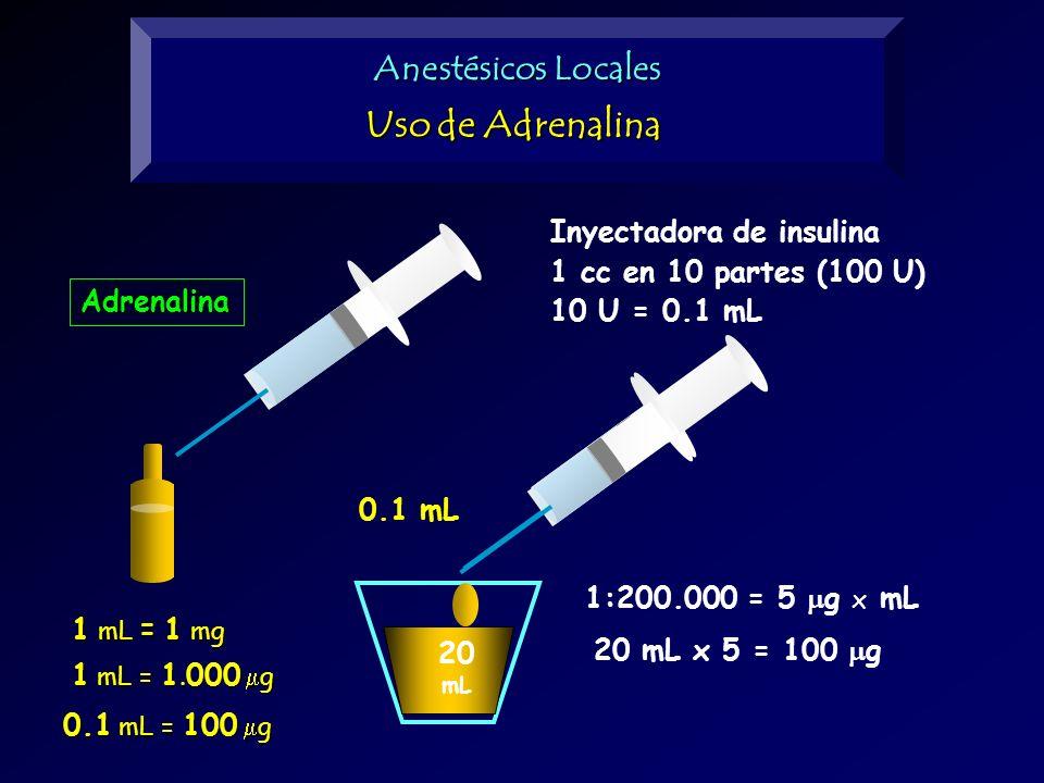 Adrenalina 1 mL = 1 mg 20 mL 20 mL x 5 = 100 g 1:200.000 = 5 g x mL 1 mL = 1. 000 g 0.1 mL 0.1 mL = 100 g Inyectadora de insulina 1 cc en 10 partes (1