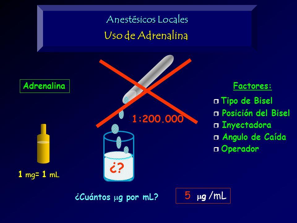 Factores: Tipo de Bisel Posición del Bisel Inyectadora Angulo de Caída Operador Adrenalina 1 mg = 1 mL ¿? 1:200.000 5 g /mL ¿Cuántos g por mL? Anestés