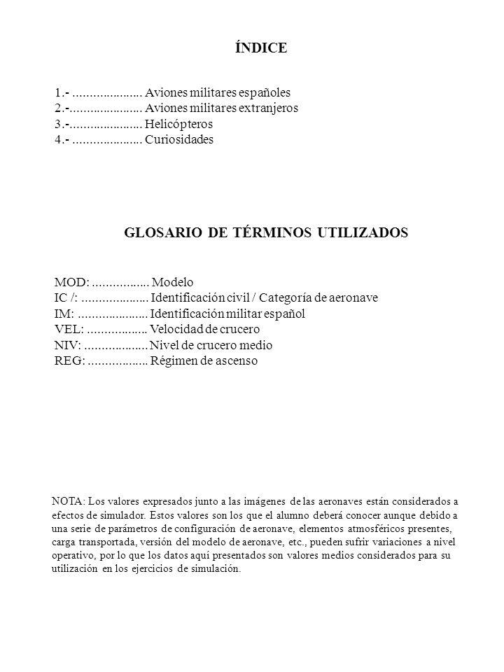 ÍNDICE 1.-.....................Aviones militares españoles 2.-......................