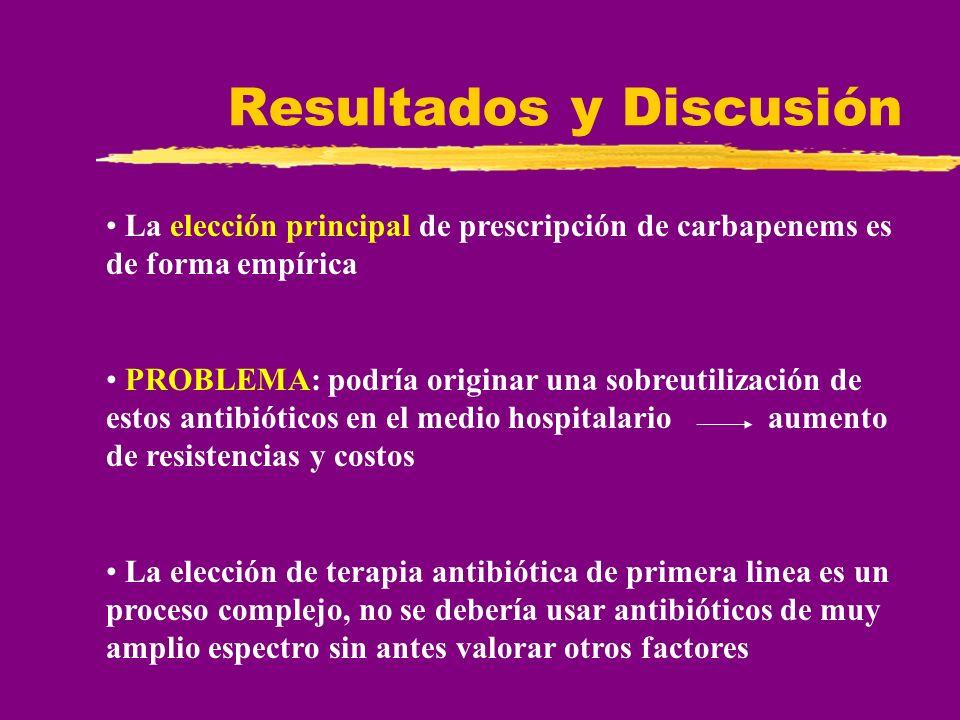 Resultados y Discusión La elección principal de prescripción de carbapenems es de forma empírica PROBLEMA: podría originar una sobreutilización de est