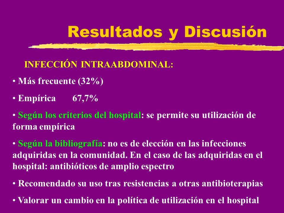 Resultados y Discusión INFECCIÓN INTRAABDOMINAL: Más frecuente (32%) Empírica 67,7% Según los criterios del hospital: se permite su utilización de for