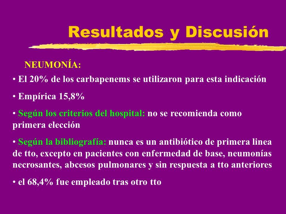 Resultados y Discusión NEUMONÍA: El 20% de los carbapenems se utilizaron para esta indicación Empírica 15,8% Según los criterios del hospital: no se r