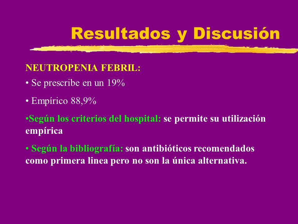 Resultados y Discusión NEUTROPENIA FEBRIL: Se prescribe en un 19% Empírico 88,9% Según los criterios del hospital: se permite su utilización empírica