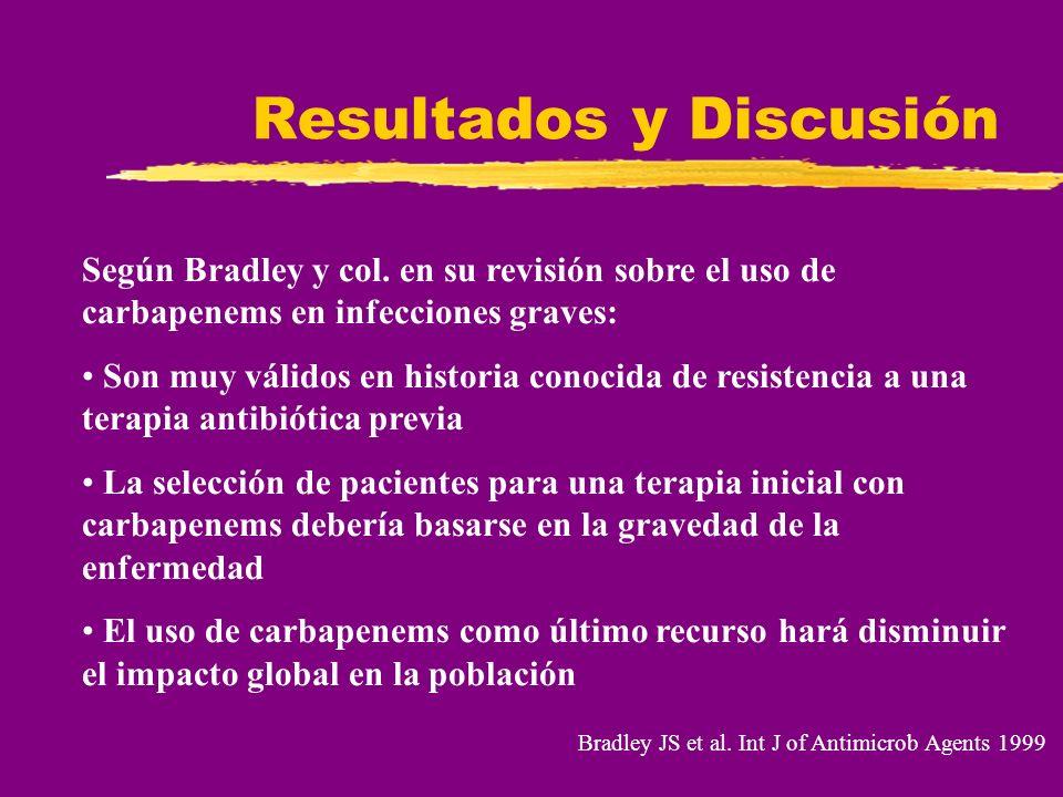 Según Bradley y col. en su revisión sobre el uso de carbapenems en infecciones graves: Son muy válidos en historia conocida de resistencia a una terap