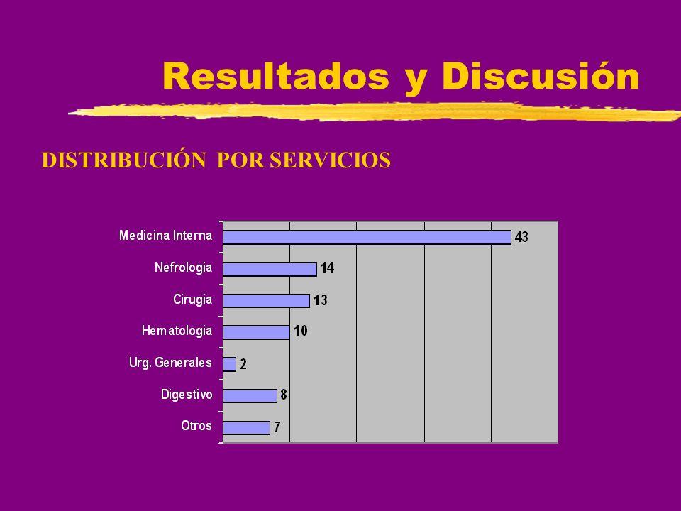 Resultados y Discusión DISTRIBUCIÓN POR SERVICIOS