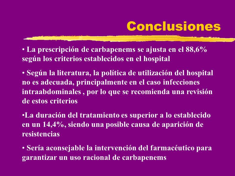 Conclusiones La prescripción de carbapenems se ajusta en el 88,6% según los criterios establecidos en el hospital Según la literatura, la política de