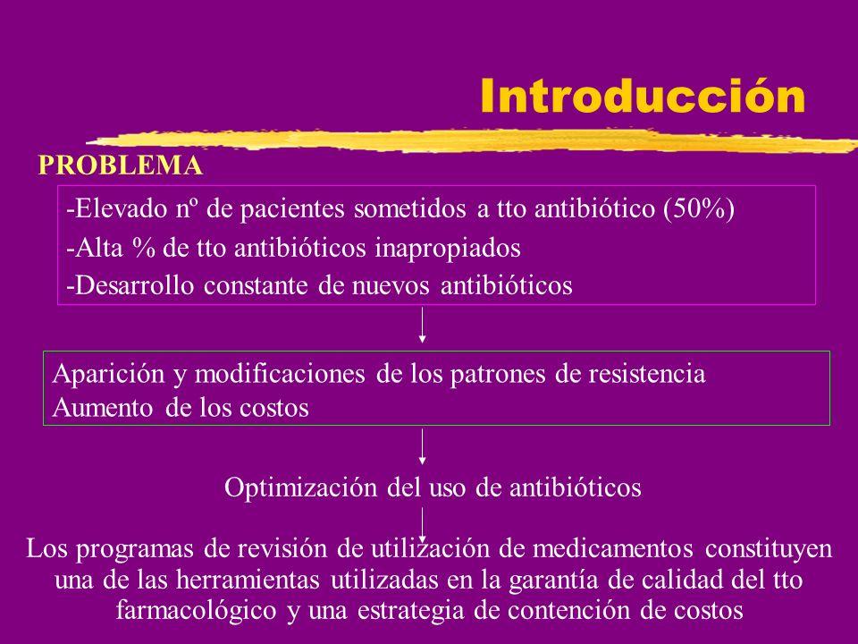 Objetivos -Evaluación de la política de utilización de imipenem y meropenem en un hospital de 420 camas -Revisión de la indicación por la que se prescriben, valorando si está o no justificado -Comparar las pautas posológicas empleadas con las recomendadas, analizando si se ajustan a ellas.