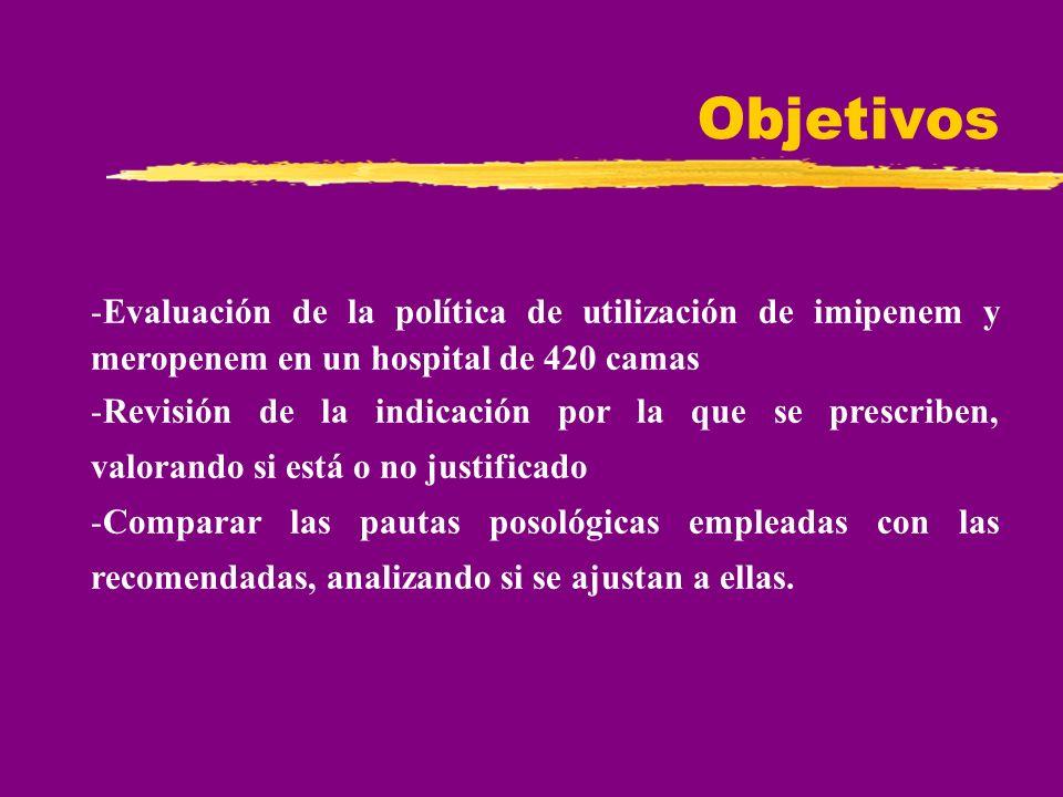 Objetivos -Evaluación de la política de utilización de imipenem y meropenem en un hospital de 420 camas -Revisión de la indicación por la que se presc
