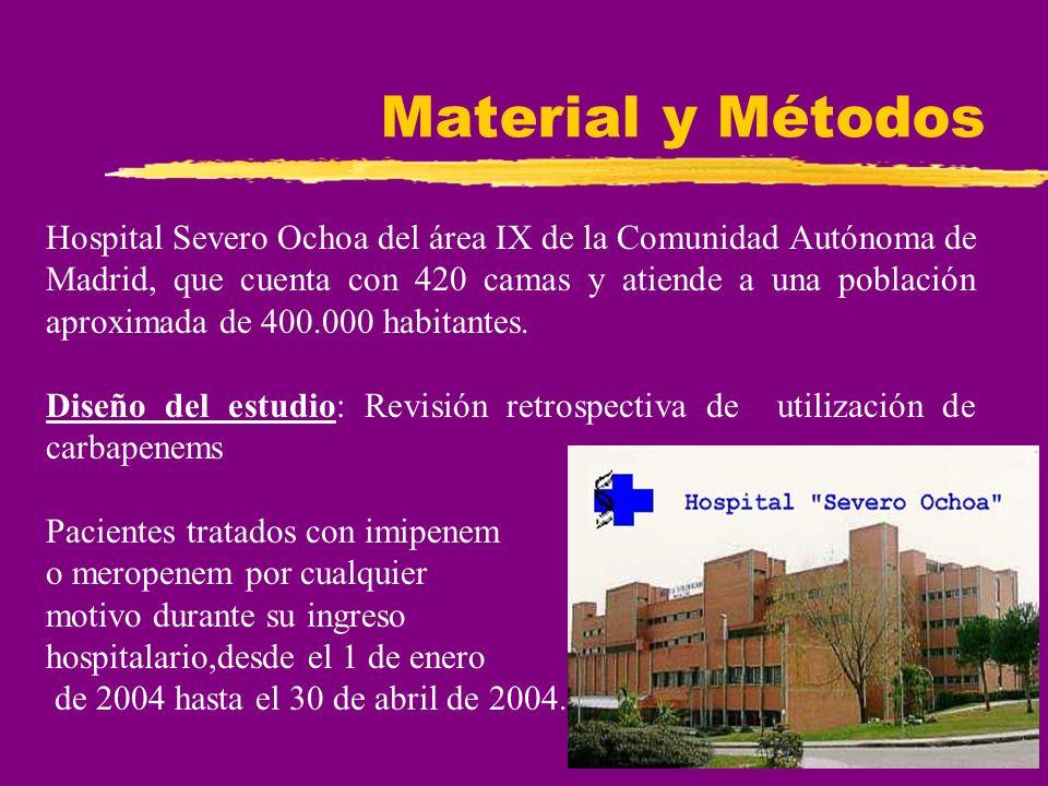 Material y Métodos Hospital Severo Ochoa del área IX de la Comunidad Autónoma de Madrid, que cuenta con 420 camas y atiende a una población aproximada