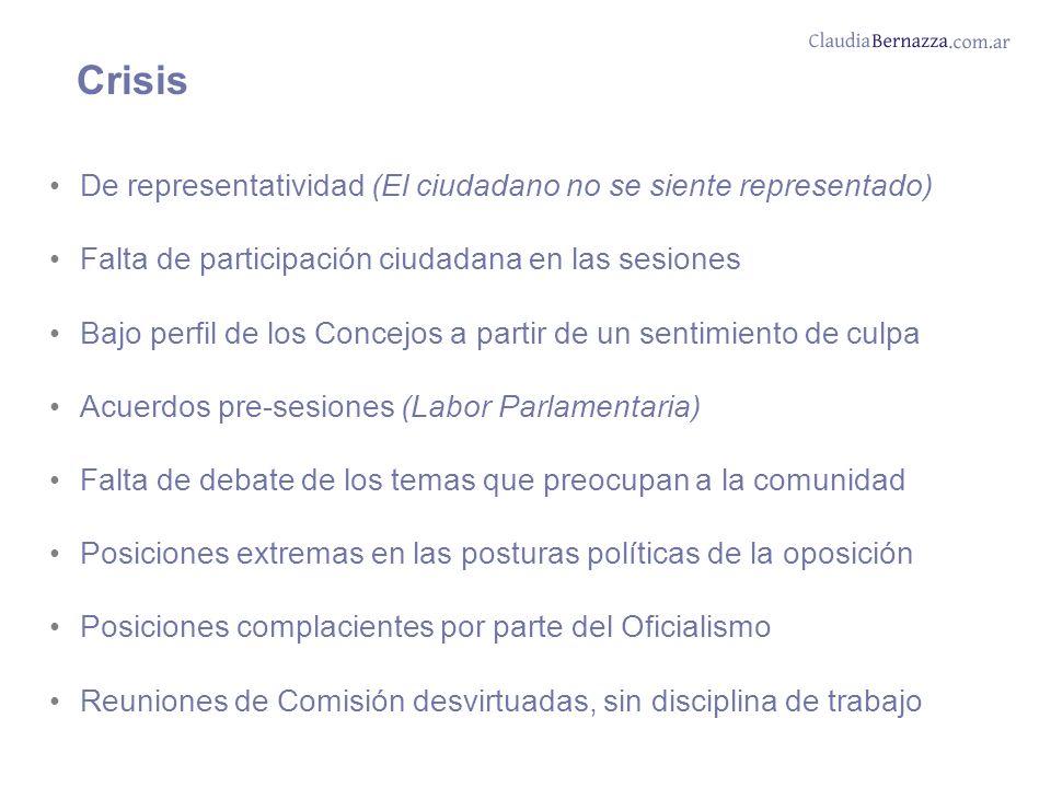 Las normas que dicta el concejo Ordenanzas Decretos Resoluciones Comunicaciones