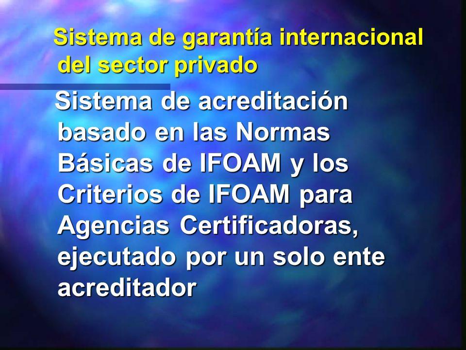 Sistema de garantía internacional del sector privado Sistema de garantía internacional del sector privado Sistema de acreditación basado en las Normas