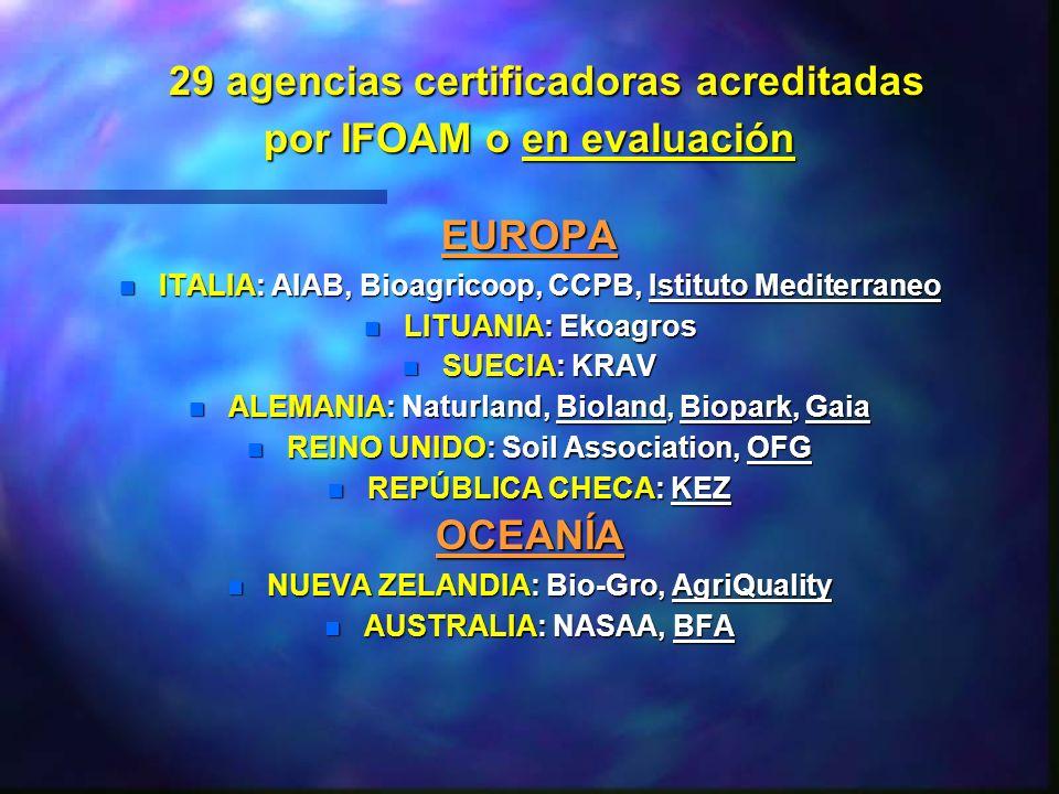 29 agencias certificadoras acreditadas 29 agencias certificadoras acreditadas por IFOAM o en evaluación EUROPA n ITALIA: AIAB, Bioagricoop, CCPB, Isti
