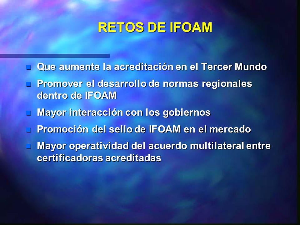 RETOS DE IFOAM RETOS DE IFOAM n Que aumente la acreditación en el Tercer Mundo n Promover el desarrollo de normas regionales dentro de IFOAM n Mayor i