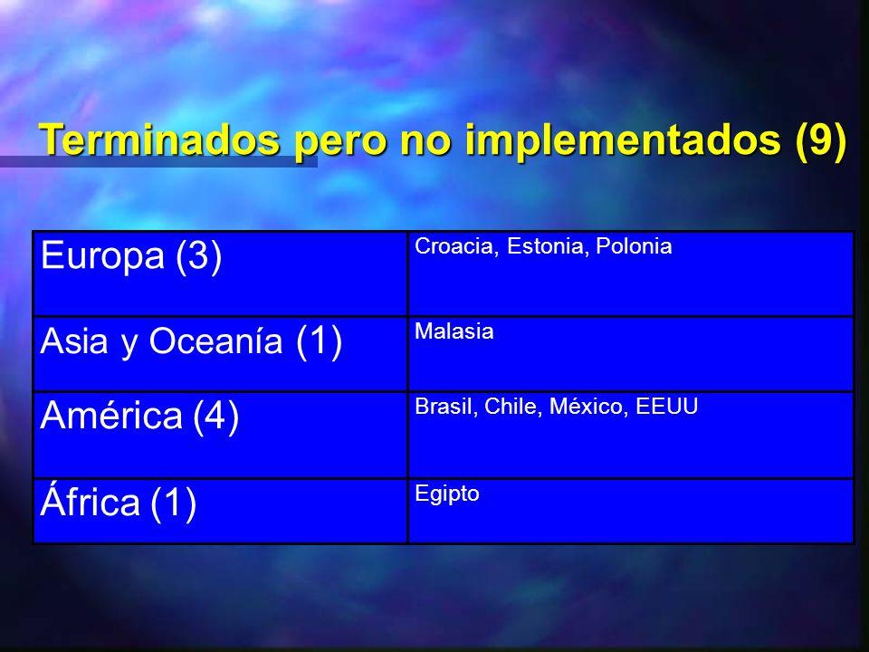 Terminados pero no implementados (9) Europa (3) Croacia, Estonia, Polonia Asia y Oceanía (1) Malasia América (4) Brasil, Chile, México, EEUU África (1