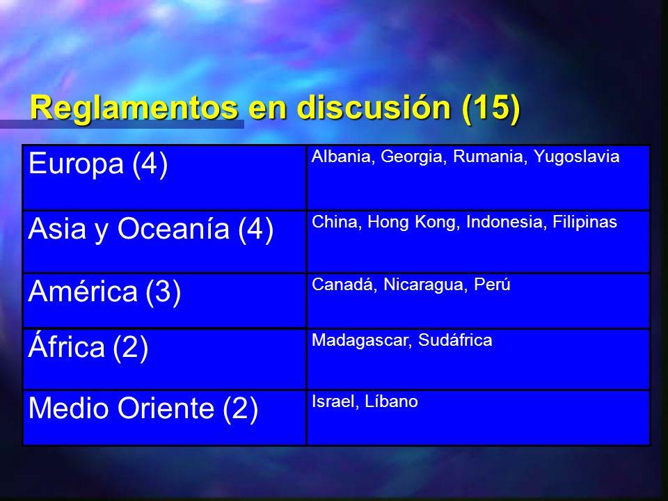 Reglamentos en discusión (15) Europa (4) Albania, Georgia, Rumania, Yugoslavia Asia y Oceanía (4) China, Hong Kong, Indonesia, Filipinas América (3) C