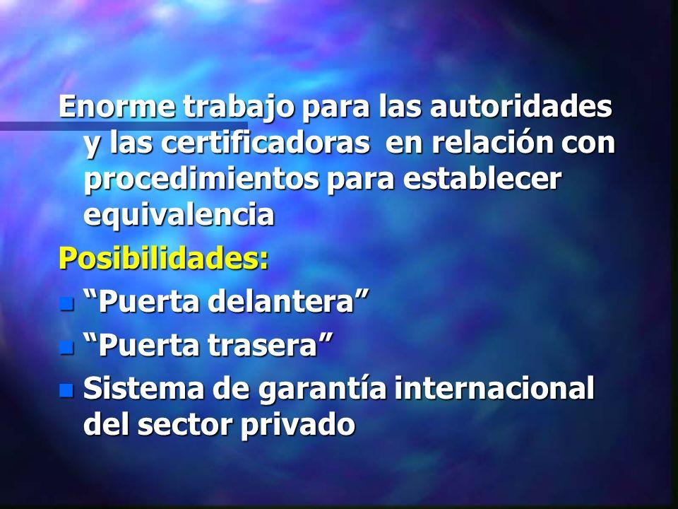 Enorme trabajo para las autoridades y las certificadoras en relación con procedimientos para establecer equivalencia Posibilidades: n Puerta delantera