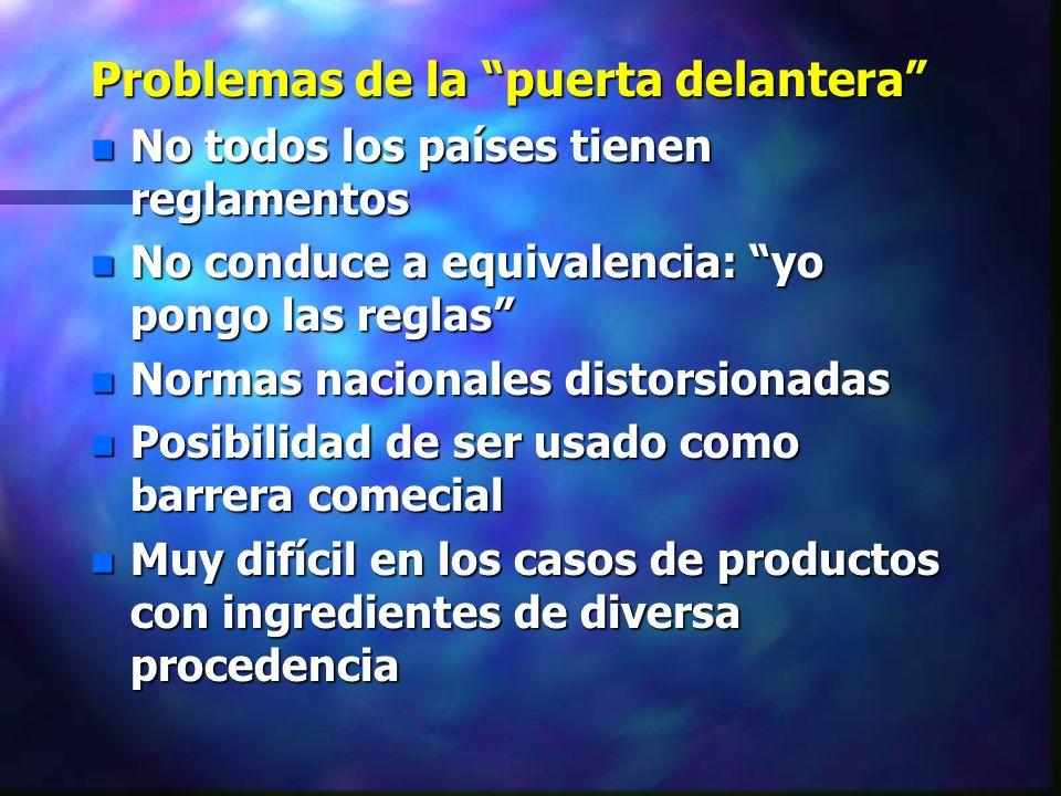 Problemas de la puerta delantera n No todos los países tienen reglamentos n No conduce a equivalencia: yo pongo las reglas n Normas nacionales distors