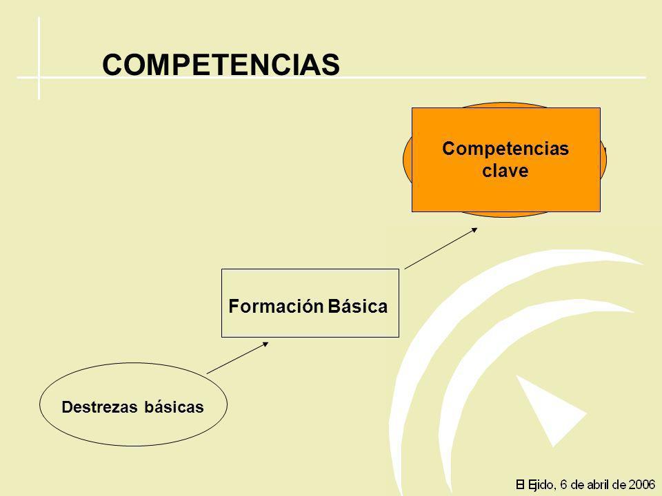 Las Administraciones públicas: Identificarán nuevas competencias y facilitarán la formación requerida para su adquisición. Promoverán ofertas de apren