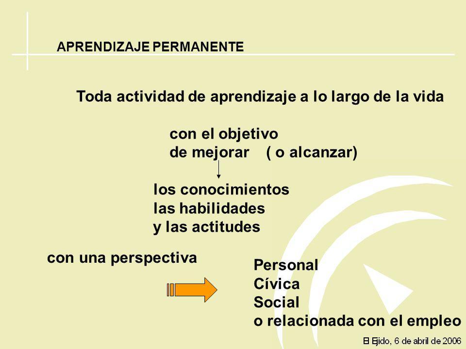 El Ejido, 6 de abril de 2006 JORNADAS DE EDUCACIÓN PERMANENTE La educación permanente en Andalucía: nuevas perspectivas. Fernando Muriel Azuaga El Eji