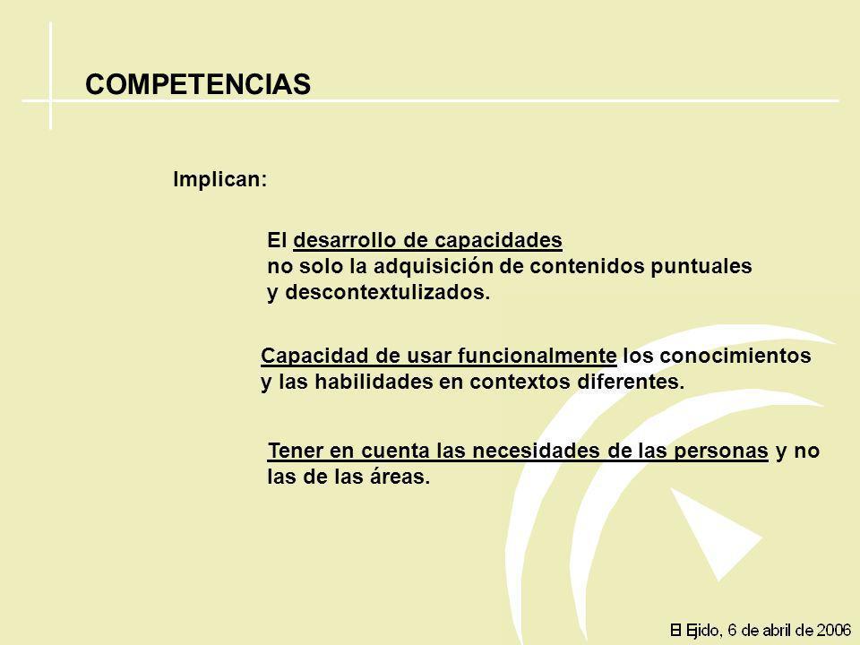 ¿ Qué se entiende por competencias ? Combinación de conocimientos, capacidades y actitudes adecuados para una determinada situación