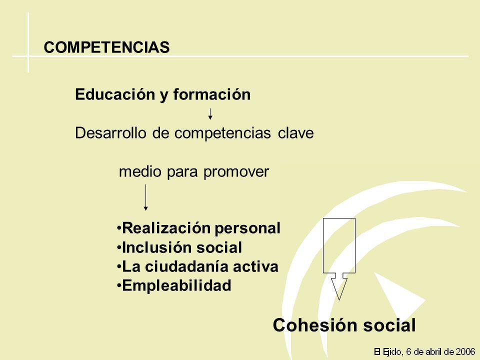 Las 8 competencias clave 1.- Comunicación en lengua materna. 2.- Comunicación en lenguas extranjeras. 3.- Competencias en matemáticas, ciencia y tecno