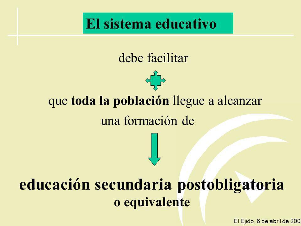 COMPETENCIAS Educación y formación Desarrollo de competencias clave medio para promover Realización personal Inclusión social La ciudadanía activa Emp