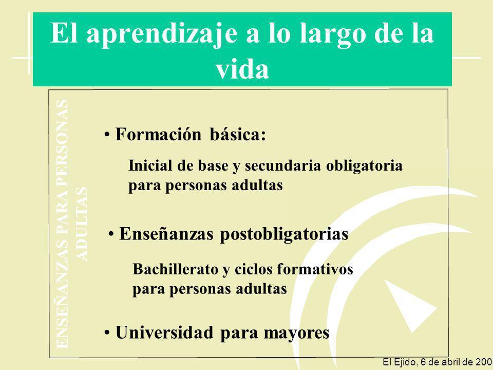 EDUCACIÓN BÁSICA educación básica Las personas adultas que quieran adquirir los conocimientos correspondientes a la educación básica contarán con una