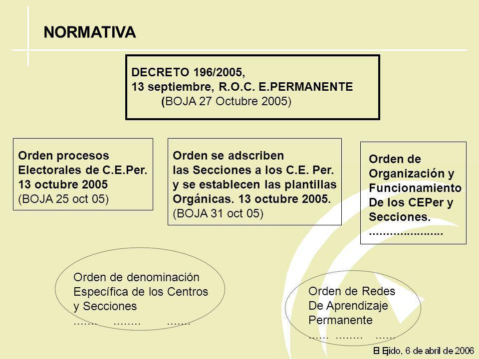 ENSEÑANZAS PARA PERSONAS ADULTAS Formación básica: Enseñanzas postobligatorias Inicial de base y secundaria obligatoria para personas adultas Bachille