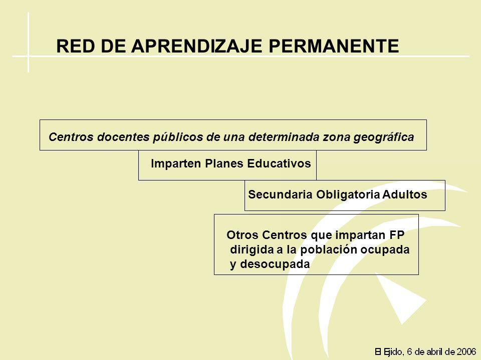 NORMATIVA DECRETO 196/2005, 13 septiembre, R.O.C. E.PERMANENTE (BOJA 27 Octubre 2005) Orden procesos Electorales de C.E.Per. 13 octubre 2005 (BOJA 25