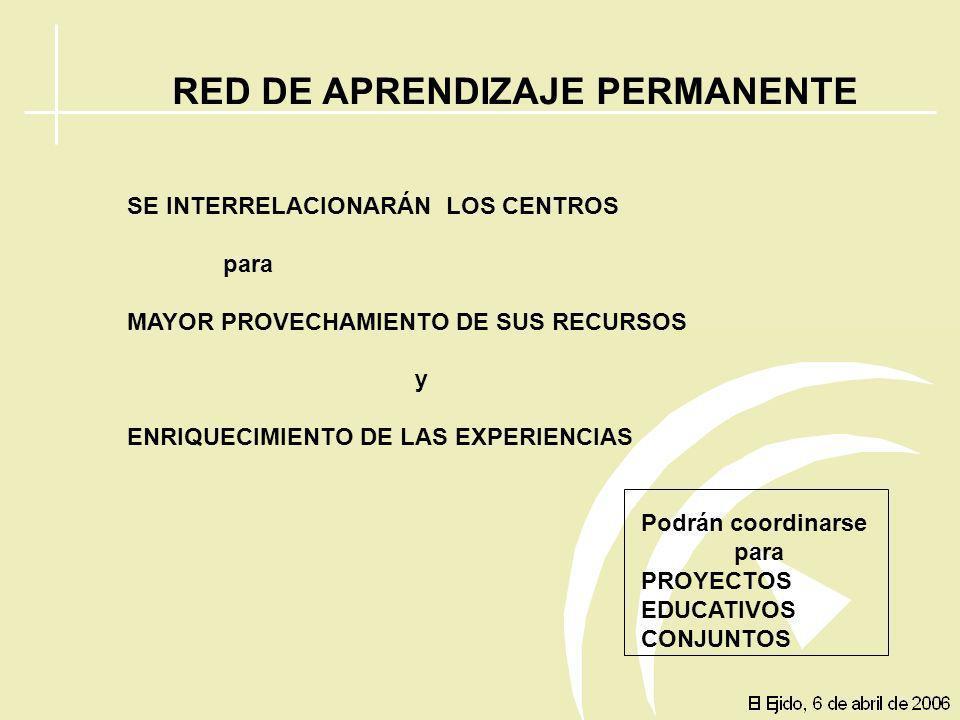 RED DE APRENDIZAJE PERMANENTE adultos www El Ejido, 6 de abril de 2006