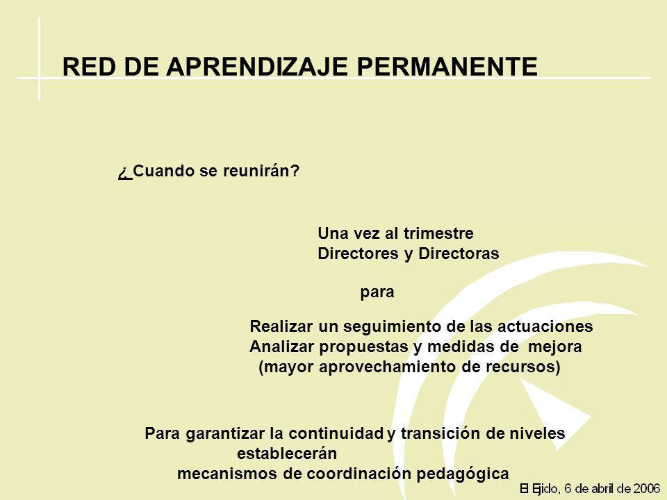 RED DE APRENDIZAJE PERMANENTE SE INTERRELACIONARÁN LOS CENTROS para MAYOR PROVECHAMIENTO DE SUS RECURSOS y ENRIQUECIMIENTO DE LAS EXPERIENCIAS Podrán