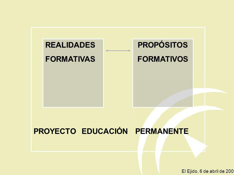 - Estudio de la realidad : Población ¿Qué demanda? ¿Cuáles son sus necesidades? ¿Cuáles son sus intereses?... Nosotros como profesionales debemos hace