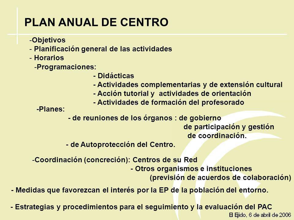 ¿Qué? de acuerdo ¿ Cuántos Planes por Centro y Secciones?… Los que sean Recursos disponibles sólo dos condiciones Demanda del alumnado Apartados (míni