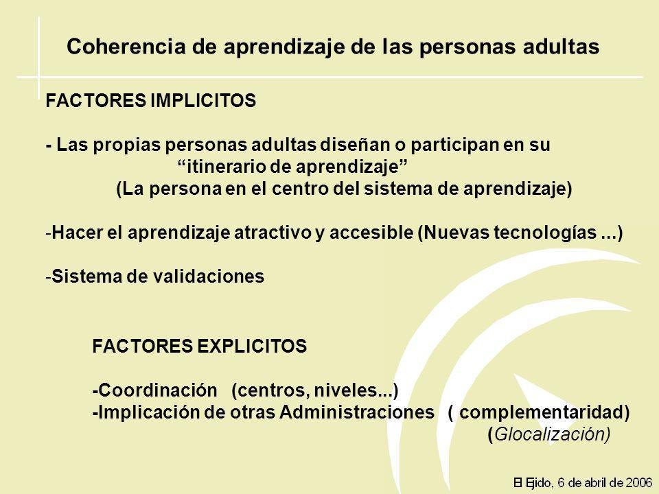NUEVAS PERSPECTIVAS RESPONDER CON ESTRATEGIAS GLOBALES Información y orientación Coherencia de aprendizaje de las personas adultas Conocer la situació