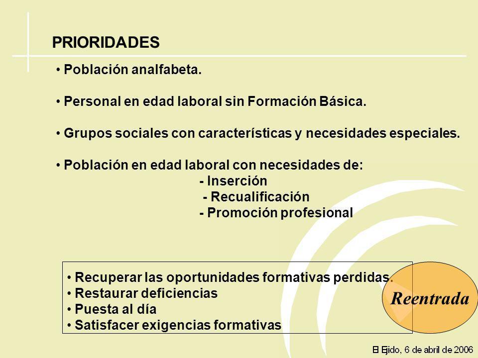 CLAVES A LA HORA DE DESARROLLAR LAS ESTRATEGIAS Percepción de la demanda !!!!! Trabajo en coordinación y cooperación