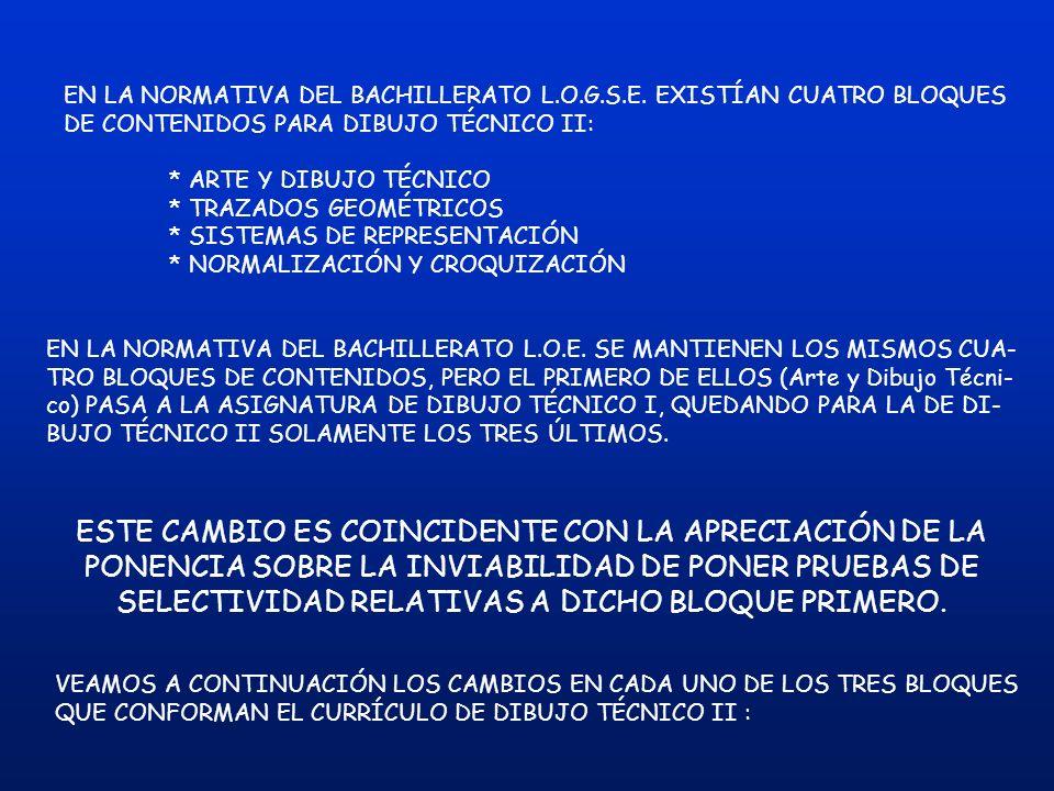 EN LA NORMATIVA DEL BACHILLERATO L.O.G.S.E. EXISTÍAN CUATRO BLOQUES DE CONTENIDOS PARA DIBUJO TÉCNICO II: * ARTE Y DIBUJO TÉCNICO * TRAZADOS GEOMÉTRIC