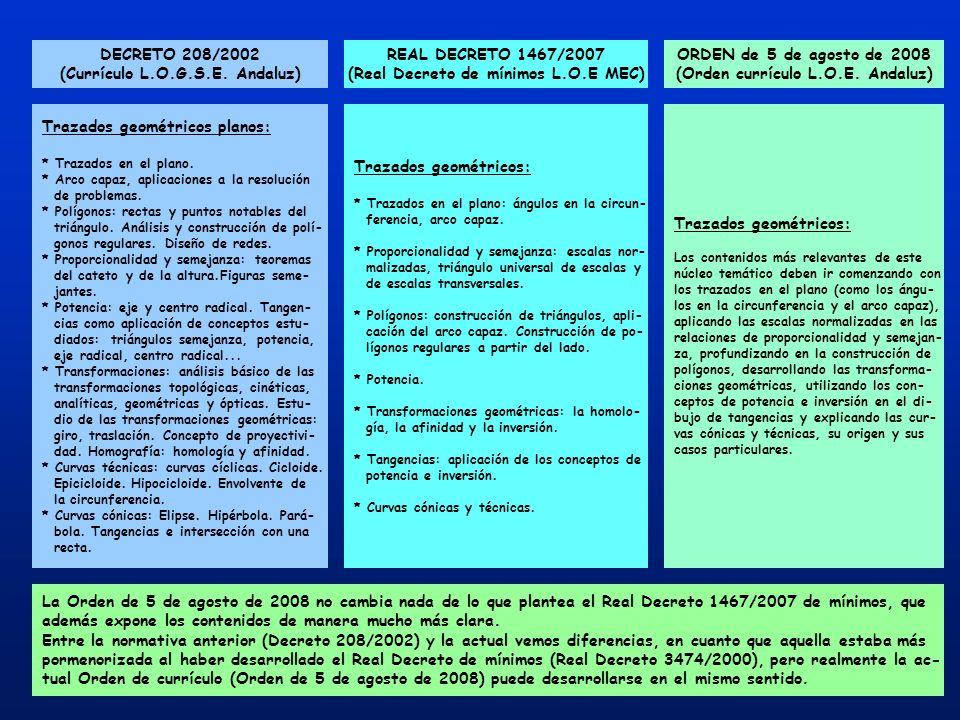 DECRETO 208/2002 (Currículo L.O.G.S.E.