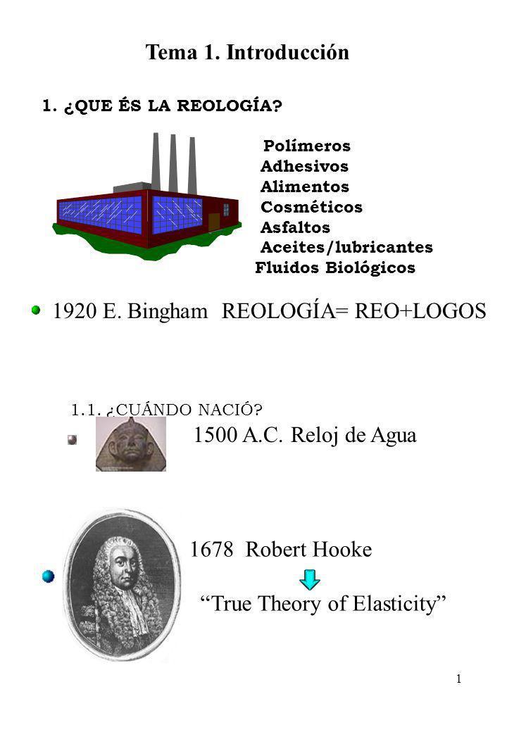 2 1.2.OBJETIVOS DE LA REOLOGÍA. 1687 Isaac Newton Principia 1867 J.C.