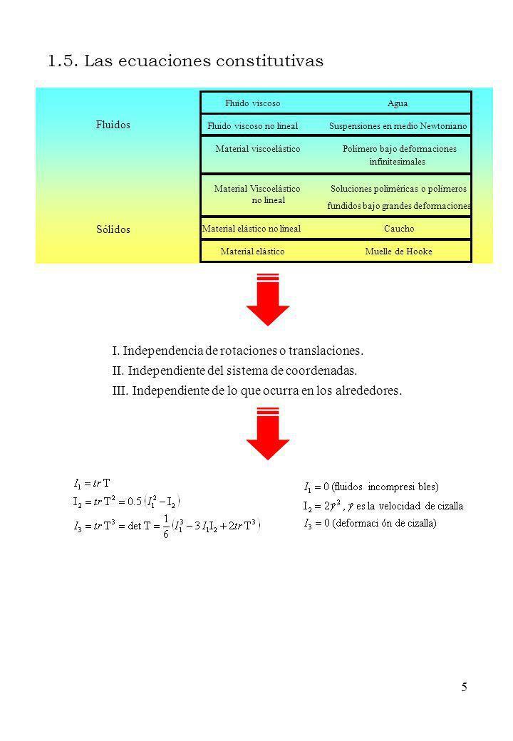 6 y x dx xoxo F =Fuerza V = Velocidad yoyo A = area Esfuerzo Cortante: = F/A Deformación: = dx/y o Velocidad de cizalla: = d /dt = V/y Viscosidad: = / Tema 2.