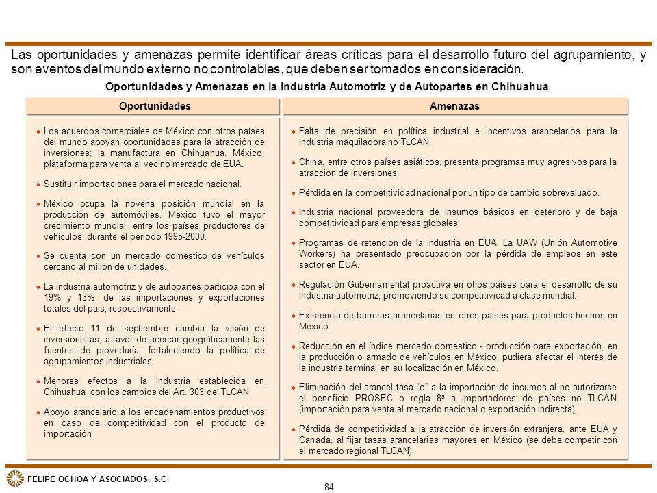 FELIPE OCHOA Y ASOCIADOS, S.C. OportunidadesAmenazas l Los acuerdos comerciales de México con otros países del mundo apoyan oportunidades para la atra
