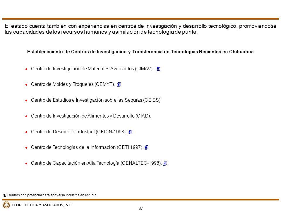 FELIPE OCHOA Y ASOCIADOS, S.C. Establecimiento de Centros de Investigación y Transferencia de Tecnologías Recientes en Chihuahua l Centro de Investiga