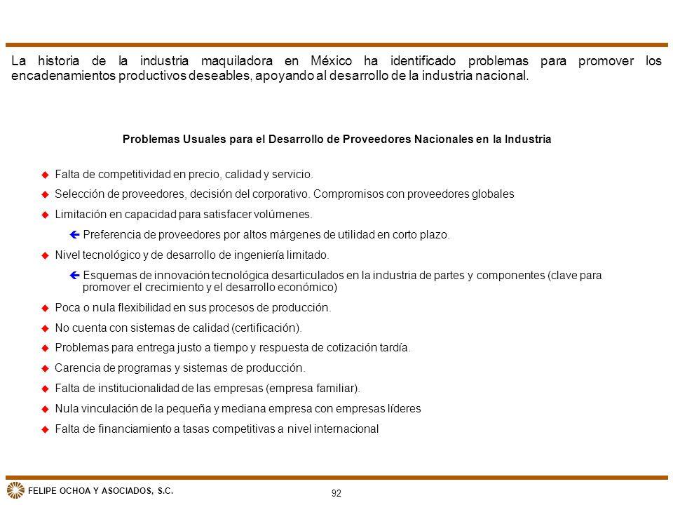 FELIPE OCHOA Y ASOCIADOS, S.C. Problemas Usuales para el Desarrollo de Proveedores Nacionales en la Industria u Falta de competitividad en precio, cal
