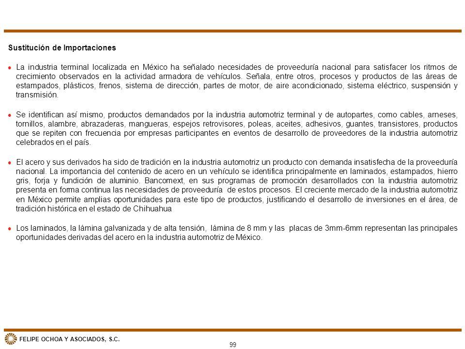 FELIPE OCHOA Y ASOCIADOS, S.C. Sustitución de Importaciones l La industria terminal localizada en México ha señalado necesidades de proveeduría nacion