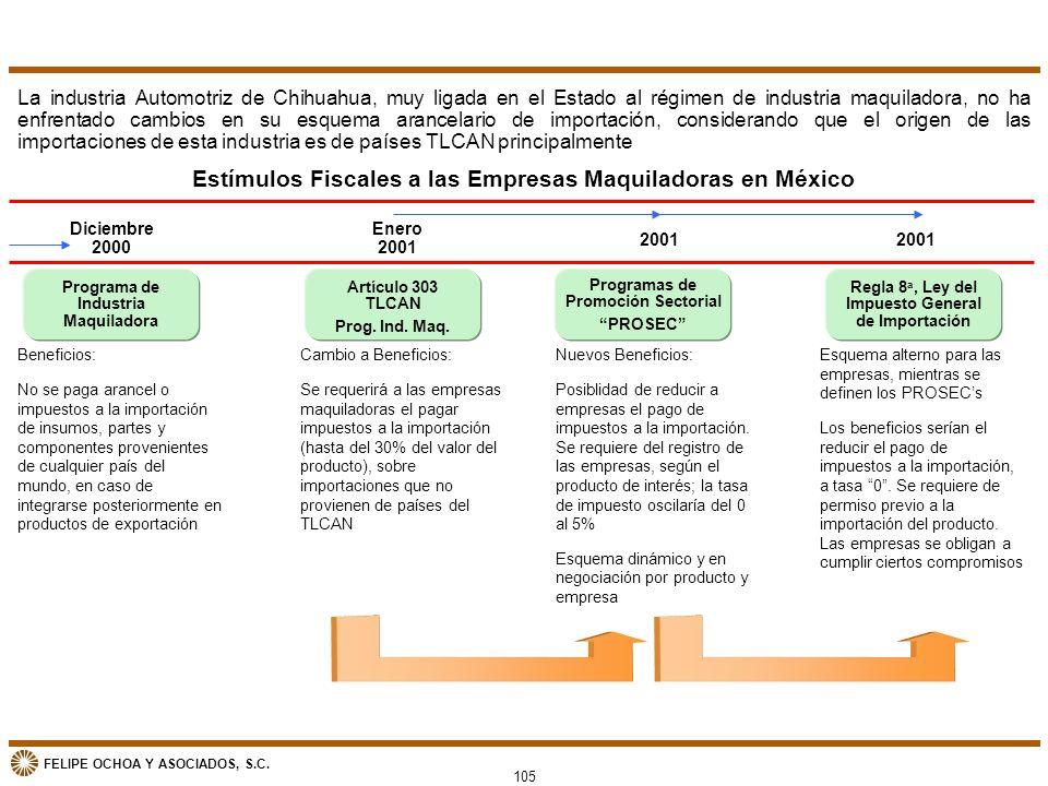 FELIPE OCHOA Y ASOCIADOS, S.C. Estímulos Fiscales a las Empresas Maquiladoras en México La industria Automotriz de Chihuahua, muy ligada en el Estado