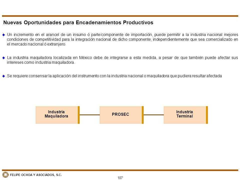 FELIPE OCHOA Y ASOCIADOS, S.C. Nuevas Oportunidades para Encadenamientos Productivos u Un incremento en el arancel de un insumo ó parte/componente de