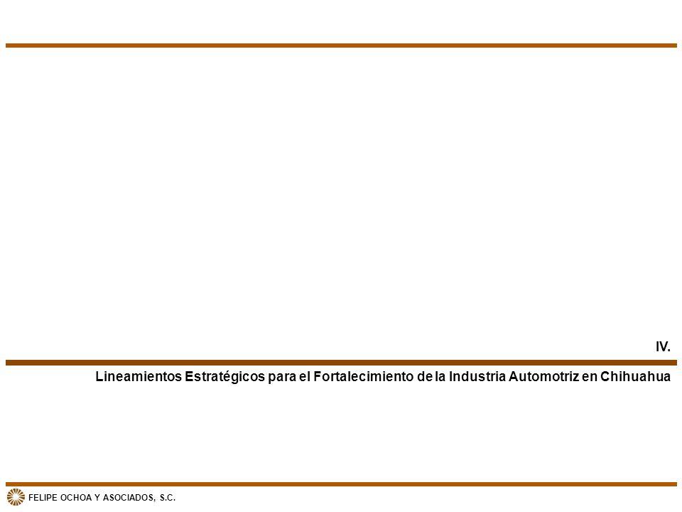 FELIPE OCHOA Y ASOCIADOS, S.C. Lineamientos Estratégicos para el Fortalecimiento de la Industria Automotriz en Chihuahua IV.