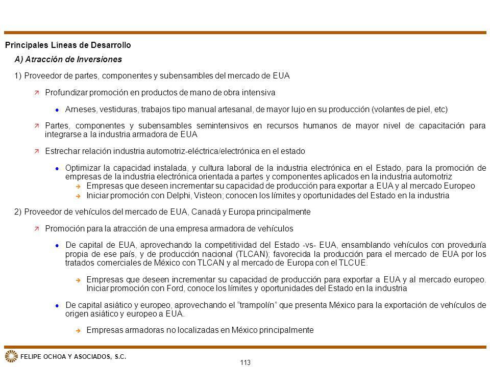 FELIPE OCHOA Y ASOCIADOS, S.C. A) Atracción de Inversiones 1) Proveedor de partes, componentes y subensambles del mercado de EUA ä Profundizar promoci